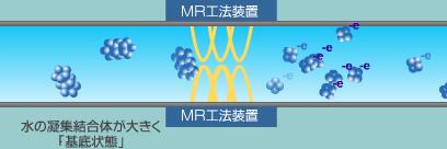MR工法装置:効果のメカニズム(推定)